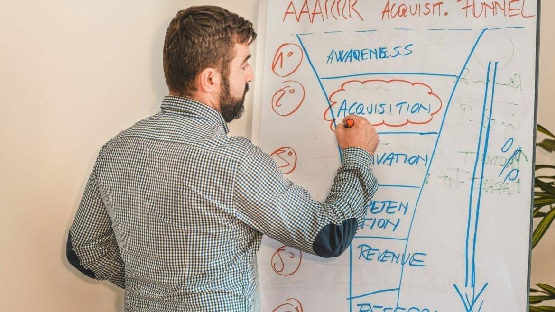 Conversion Rate Optimierung in 2021: Die einfache Anleitung in 7 Schritten